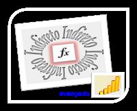 função, soluções do Excel