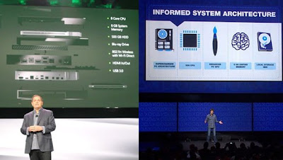 Xbox One and PlayStation 4 Specs