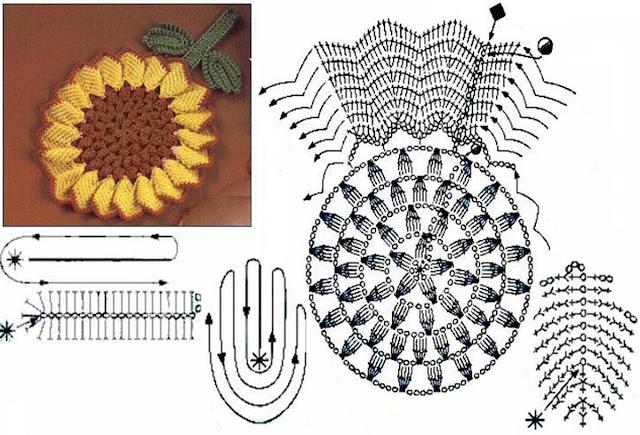 Схема и вязание крючком салфетка подсолнух 121
