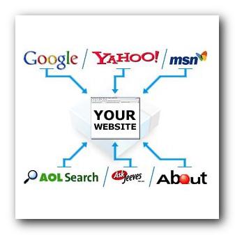 Imagen Como Indexar Blog Rapido/ Trucos Seo