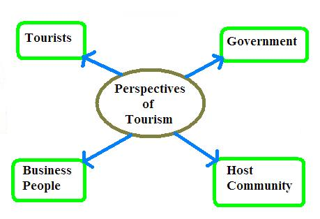 what is adventure tourism pdf