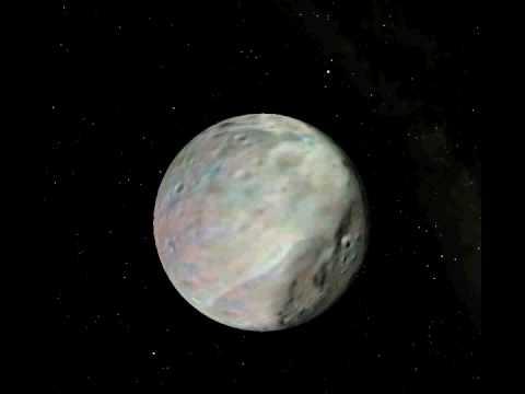 Nuevos Planetas Descubiertos En El Sistema Solar