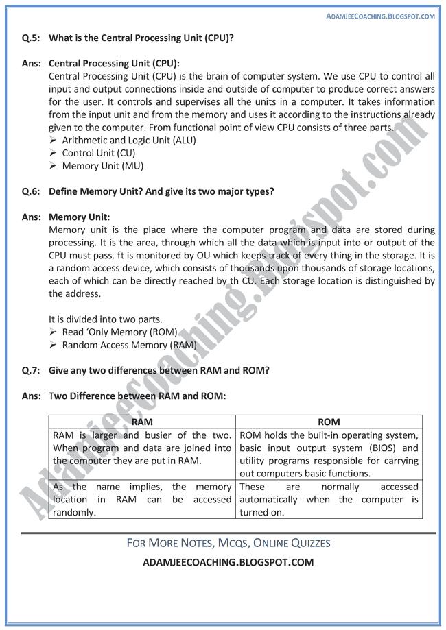 Computer-Components-Short-Question-Answers-Computer-IX
