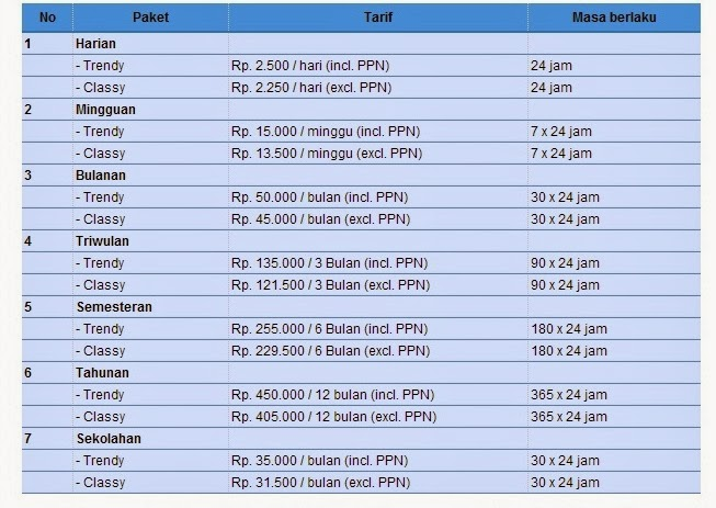 Tarif Paket Internet Flexi Unlimited