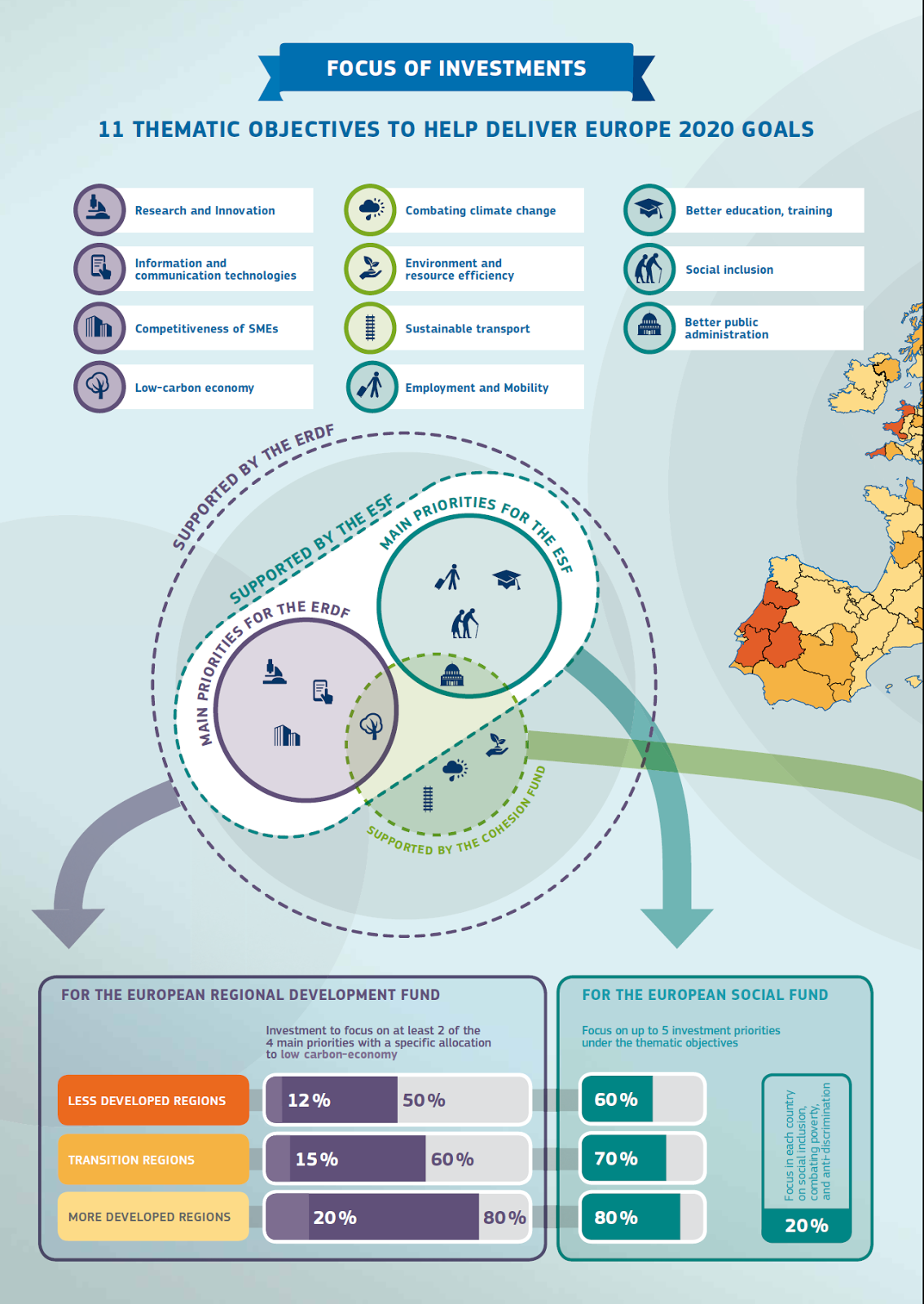 Cohesion policy 2014-2020: 11 THEMATIC OBJECTIVES TO HELP DELIVER EUROPE 2020 GOALS