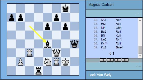 La position finale de la partie de Magnus Carlsen avec les Noirs qui gagne la Dame de Van Wely