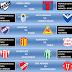 Primera - Fecha 1 - Apertura 2011