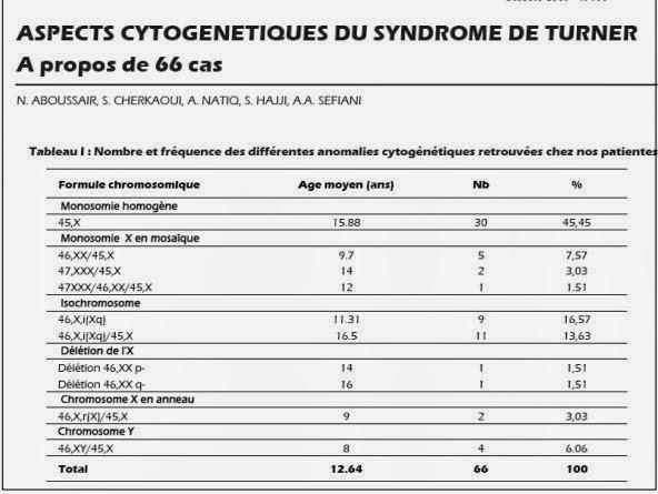 steroides gonadiques