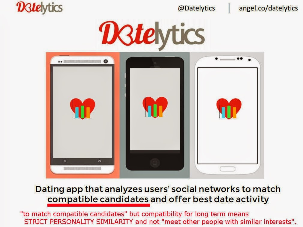 Dating networks