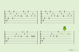 Electric Guitar Tab - Is It Actual Sheet Music?