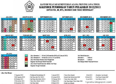 soal ujian nasional/unas 2013