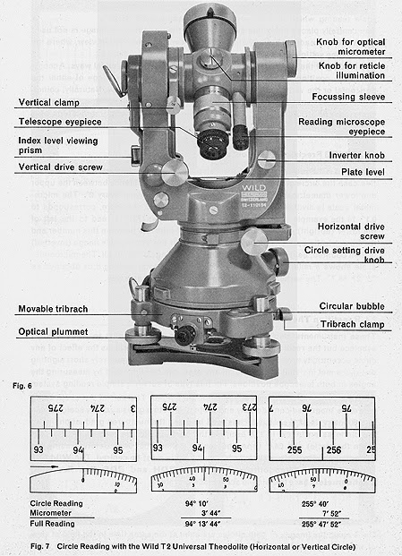 wild t2 manual open source user manual u2022 rh dramatic varieties com wild t1a user manual Wild T1A Theodolite
