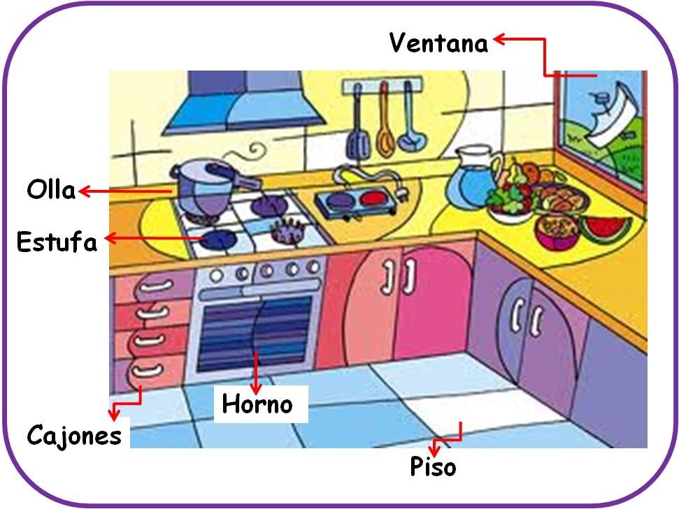 Trabandolenguas la casa for Ubicacion de la cocina