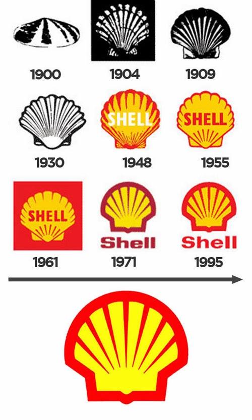 Evolução da Marca Shell
