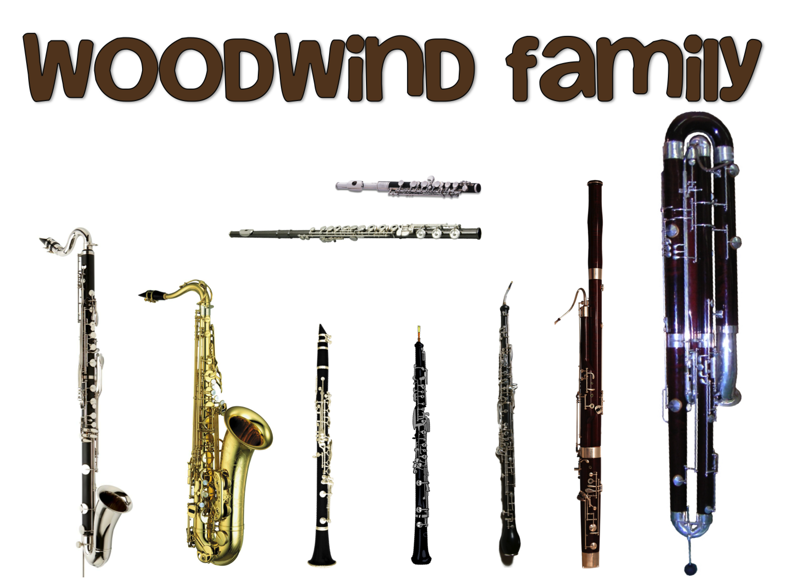 Woodwind Family Board - Lessons - Tes Teach