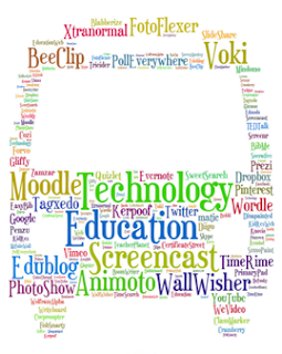 Technology in Education words in the shape of a car.
