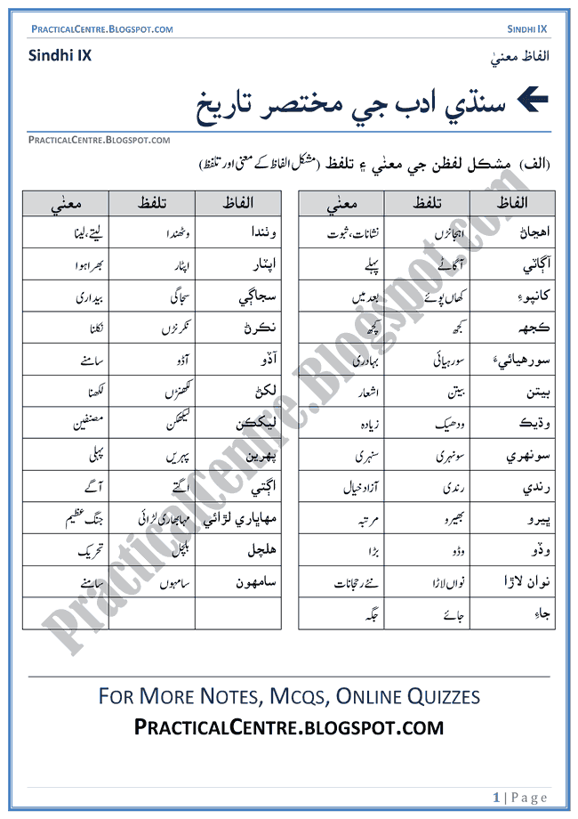 sindhi-adab-ki-mukhtasar-tareekh-words-meanings-and-idioms-sindhi-notes-ix