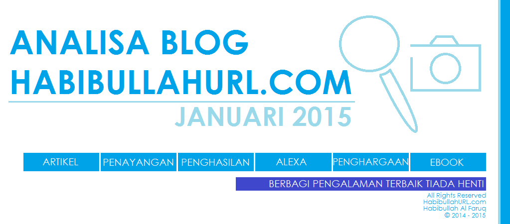 Analisa Blog HabibullahURL.com Januari 2015