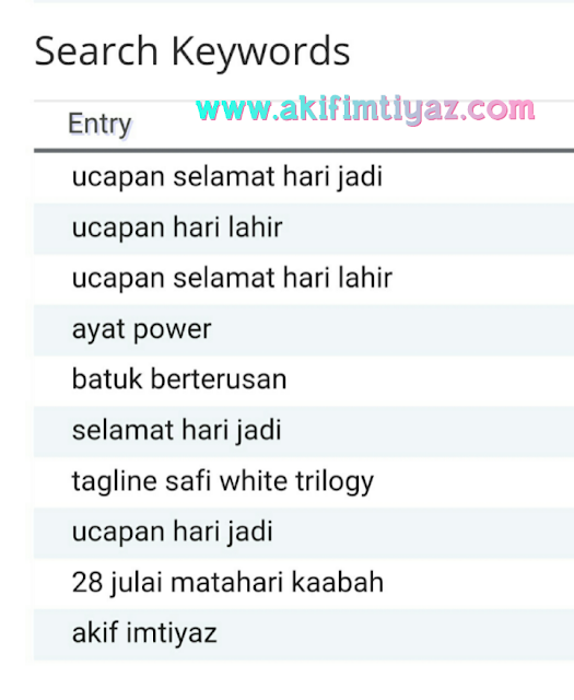 Search Keywords Akif Imtiyaz