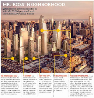 http://www.forbes.com/sites/morganbrennan/2012/03/07/new-yorks-new-neighborhood-a-map-of-related-cos-hudson-yards/