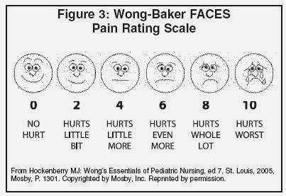 Impeccable image within wong baker pain scale printable