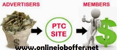 Online Jobs Without Investment Via PTC (Paid To Click) Sites