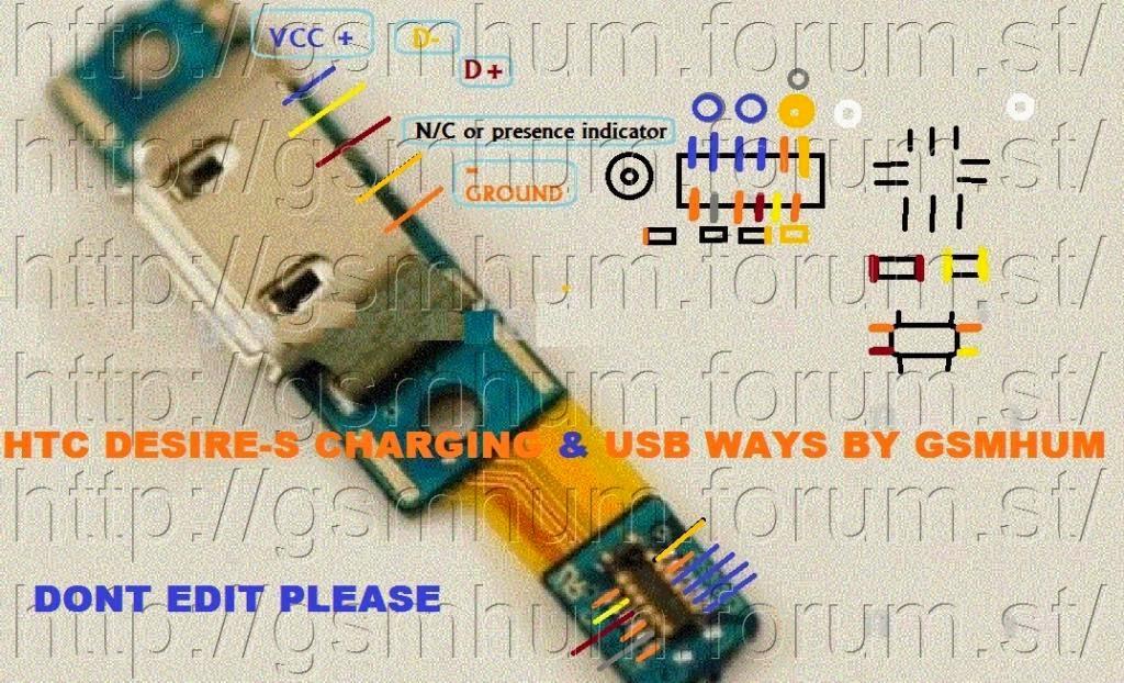 HTC DESIRE-S CHARGING & USB WAYS