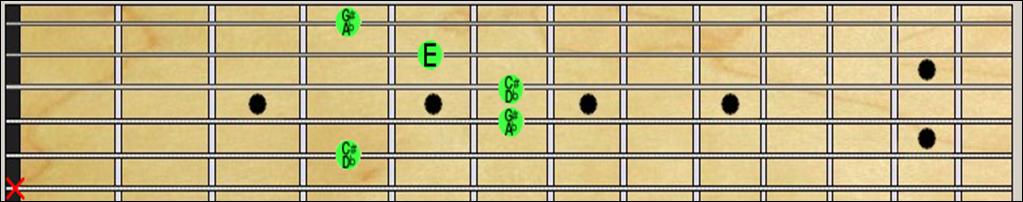Cara Cepat Belajar Chord Gitar part 2