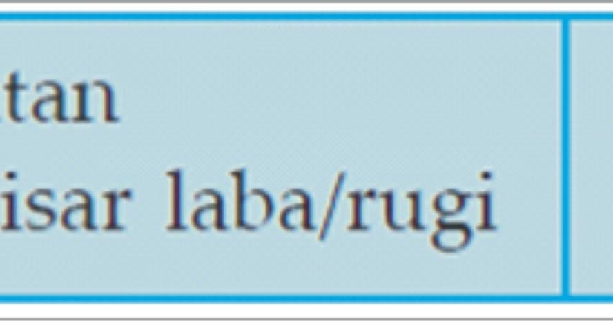 Blognya Akuntansi: Jurnal Penutup Perusahaan Dagang