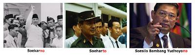 FAKTA UNIK PLUS - RAMALAN TENTANG PEMIMPIN INDONESIA