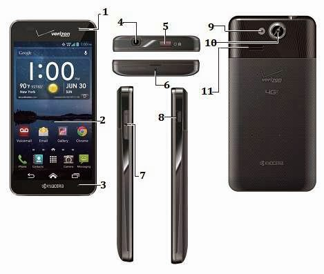Kyocera Hydro Elite And Free Download User Manual