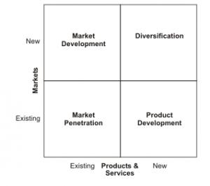 ansoff matrix on kelloggs Ansoff matrixx - download as  ansoff matrix the ansoff growth matrix is another marketing planning tool that helps a business  kelloggs special k drop a jean.