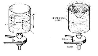 Pompa Centrifugal 1
