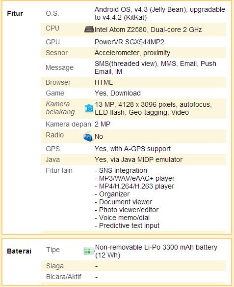 Spesifikasi Smartphone Asus Zenfone 6