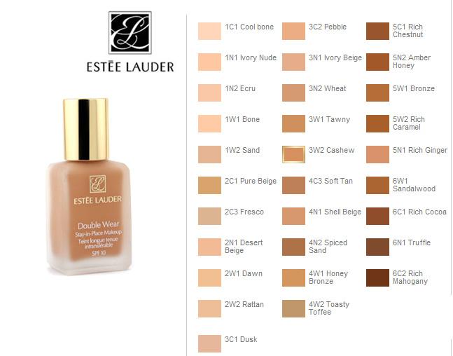 Beauty Chronicles Estee Lauder Double Wear Foundation