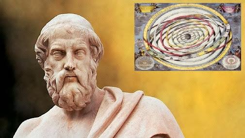 Οι ιδέες του Πλάτωνα