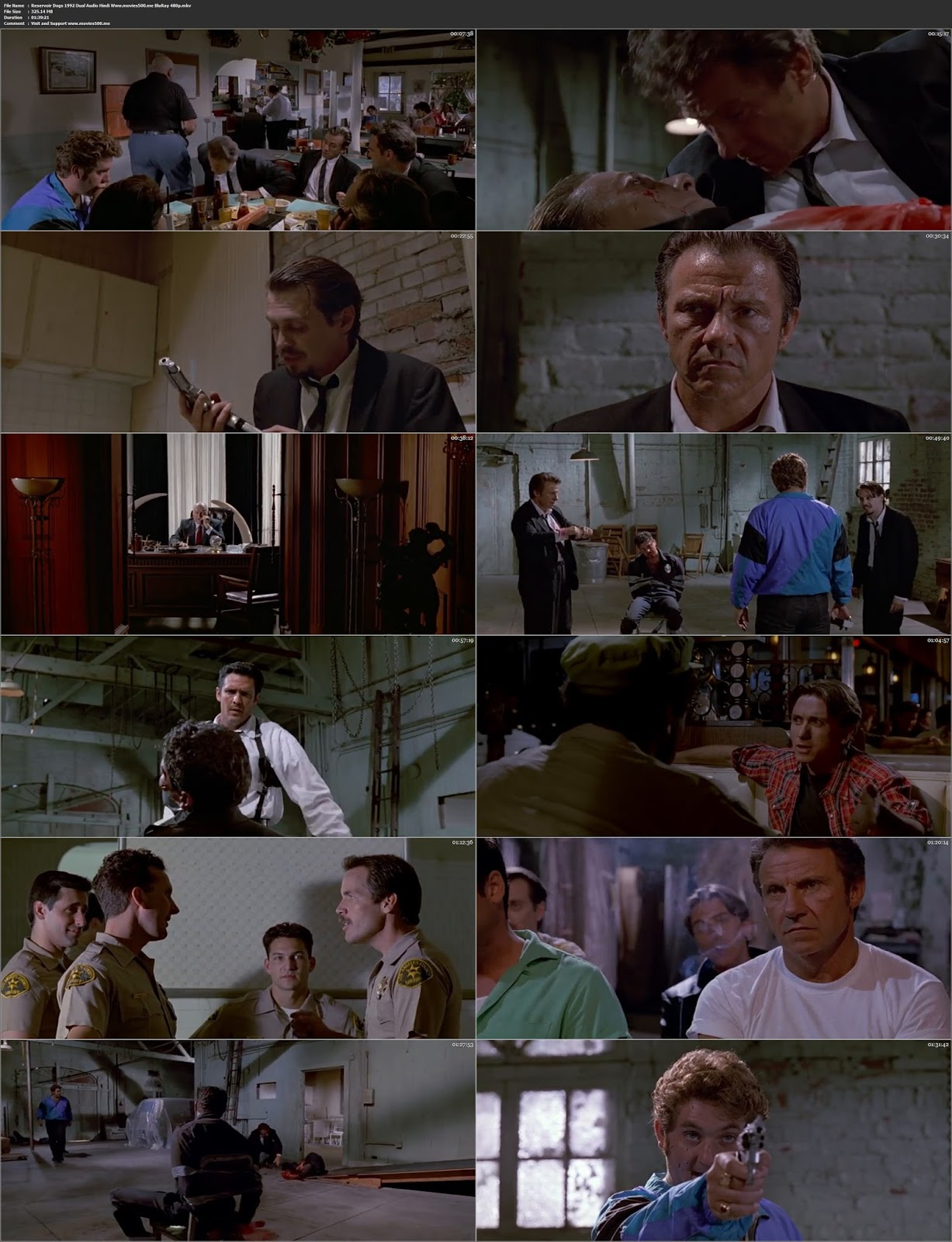 Reservoir Dogs 1992 Hindi Dubbed 300MB BluRay 480p at tokenguy.com