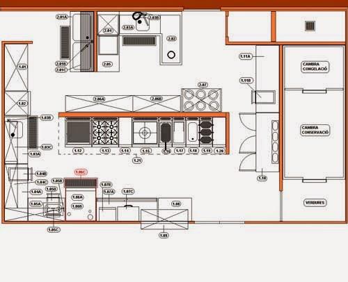 mapa cocina plano de cocina profesional