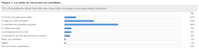cosas a mejorar en webs de encuestas