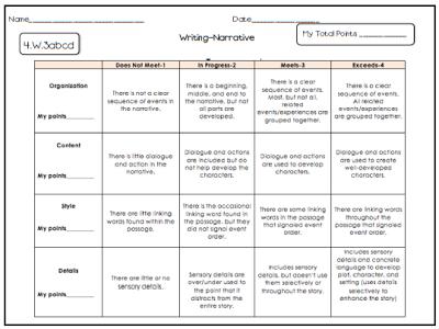 organizing a narrative essay