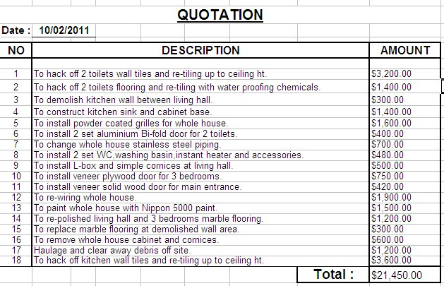Bathroom Remodel Quote Sample beautiful bathroom remodel estimate form apartment renovation