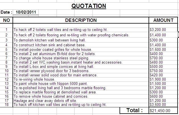 Contractor 39 s quotation for Bathroom renovation contract template