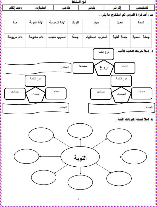 شيتات المجموعة المدرسية لمادة اللغة العربية للصف الثالث الابتدائى على هيئة صور للمشاهدة والتحميل The%2Bfirst%2Bunit%2B3%2Bprime_009