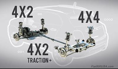 Fiat 500X Suspension