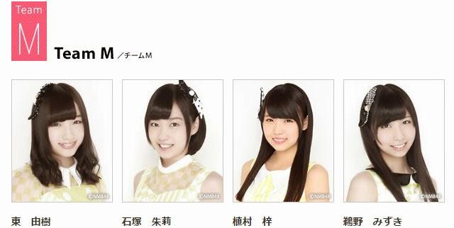 Uemura-Azusa-Menjadi-Member-NMB48