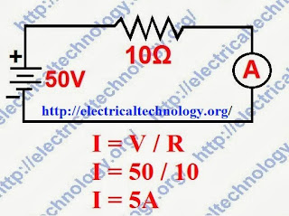 Example and explanation of Ohms law