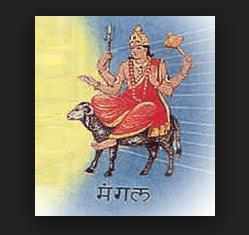 Astam Sthaan se Mangal ka Prabhaav