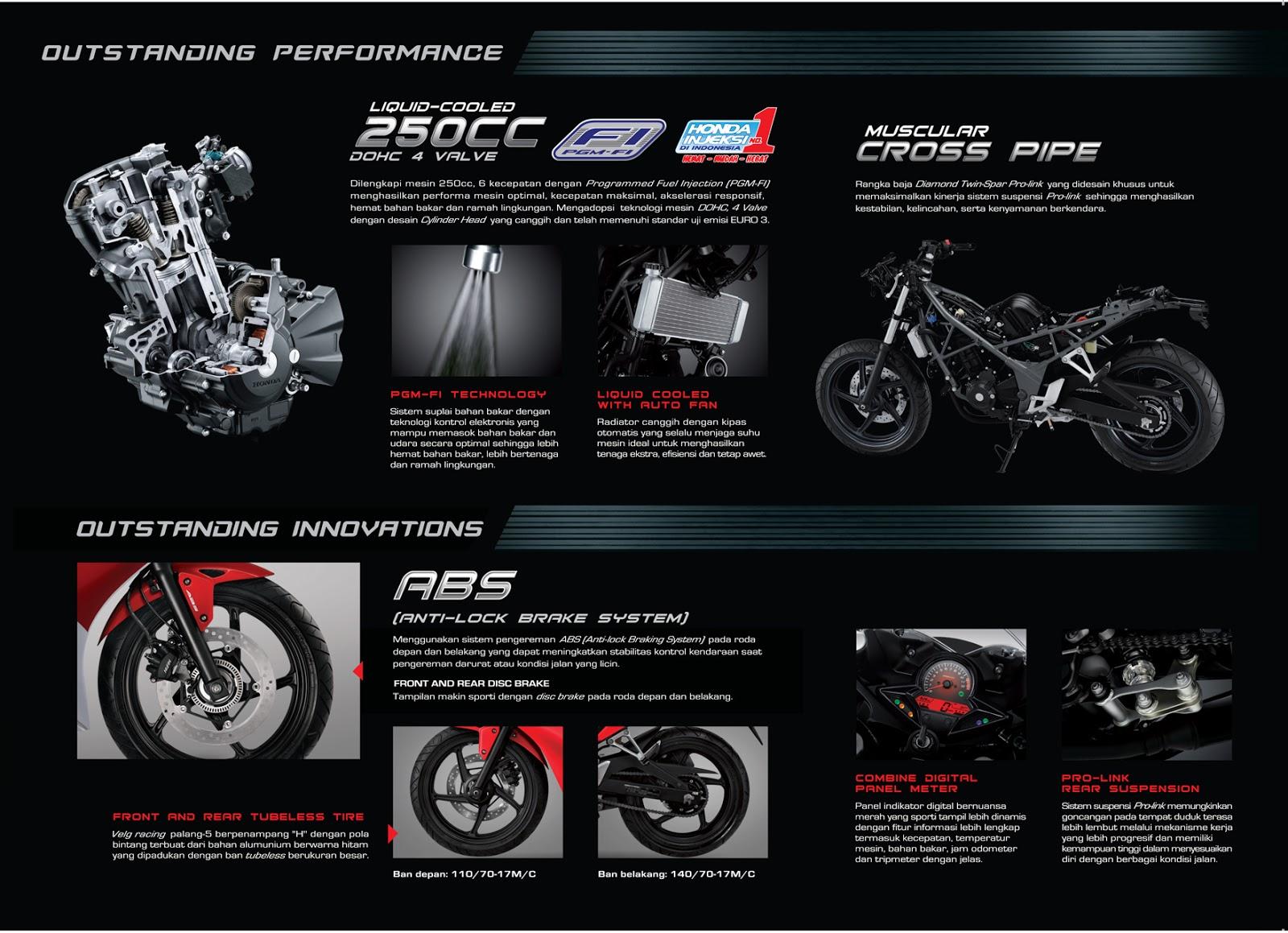 Lebih dekat dengan All New Honda CBR 250R . . . E Brochure