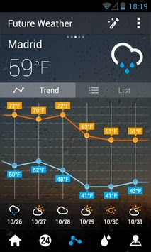 GO Weather Forecast & Widgets android apk - Screenshoot