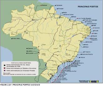 principais portos nacionais